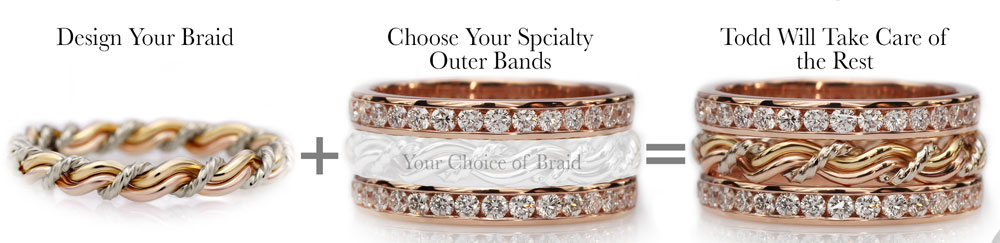 Braided ring instructions. This is an infographic for adding diamond bands to the braided wedding band. Specifically our cord of three ring.