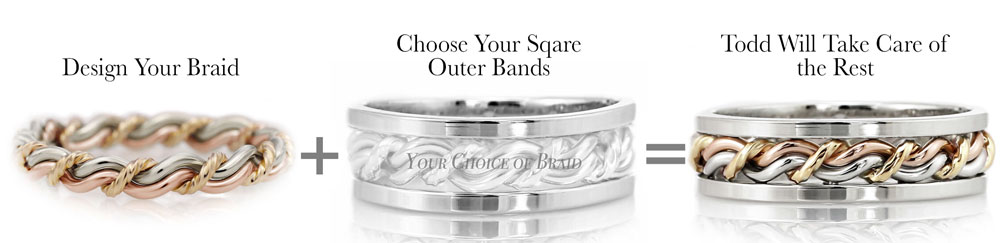 A diagram of adding square outer bands to our christian cord of three wedding rings