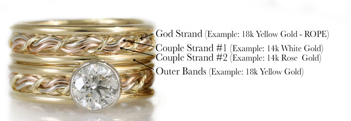 This is an engagement set of the cord of three rings in an engagement set. It includes a comparison to the standard Christen wedding ring in this Christian Engagement Set. This shows all the ways you can customize your braided ring.