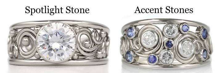This is a diagram showing how you can have an accent gemstone or a spotlight stone which you can have added to any Todd Alan braided ring.